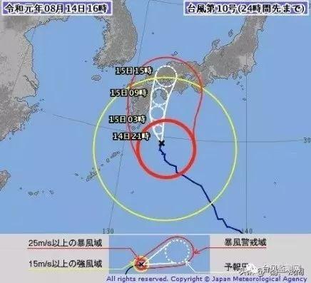 台風 10 号 四国