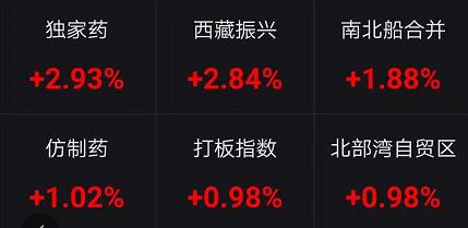 大奇跡日?歐美暴跌5萬億,中國股市挺住瞭:創業板一度翻紅,更有H股500點大逆轉!_市場