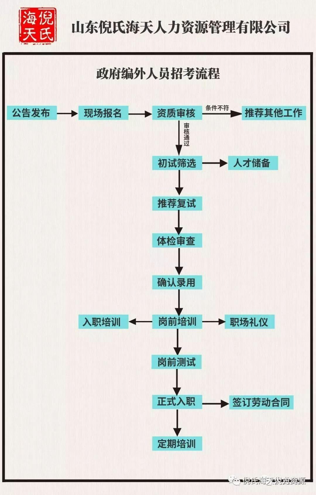 山东省冷氏人口总量百科_山东省地图