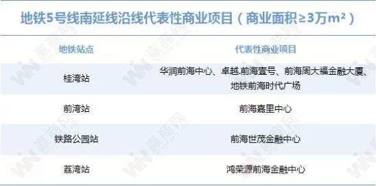 你对深圳的地铁商业实力一无所知(图28)