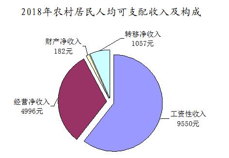 日照市gdp_日照市地图