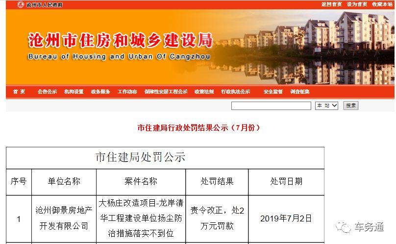 沧州住建局公示:龙岸清华、亚龙湾等多个项目被处罚!
