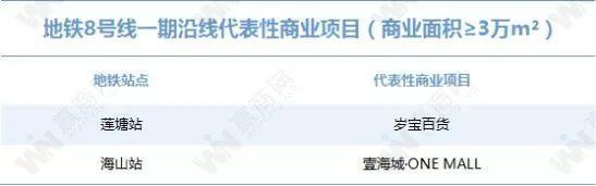 你对深圳的地铁商业实力一无所知(图35)