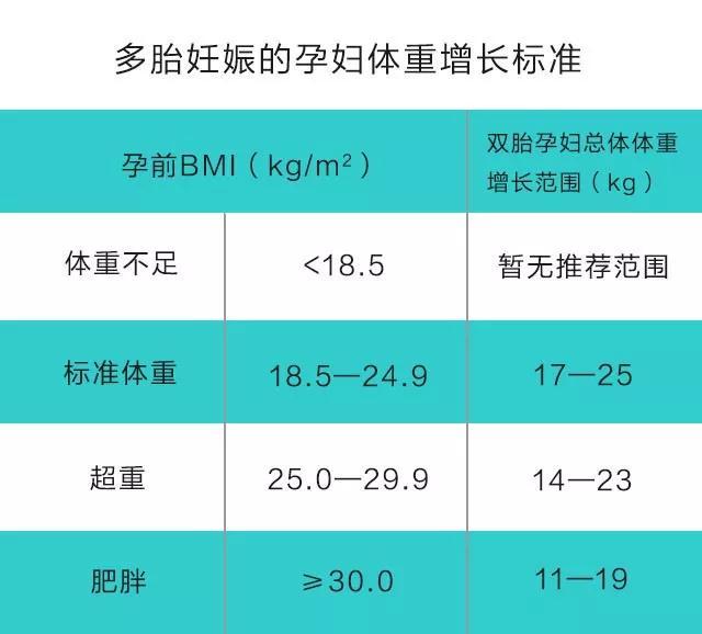 孕期长多少斤才合理?北京五洲妇儿医院产检/生孩子贵吗?