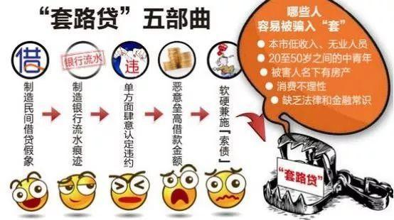 """宜昌首例""""套路贷""""涉黑案在伍家岗区法院开庭"""