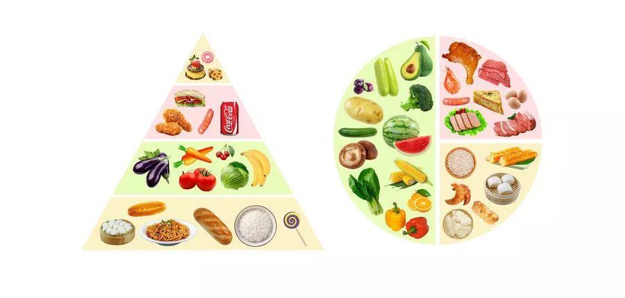 【防癌食谱】肿瘤患者的营养问题,到底有多重要?
