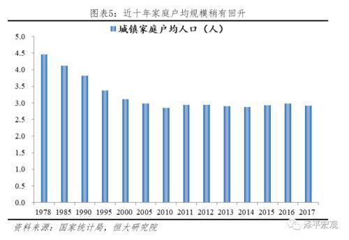 人均超过60平方交税_电线平方与功率对照表