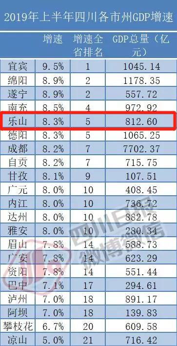 安丘乡镇gdp排名_最新 2017年中山24镇区GDP排名出炉 三乡排第几