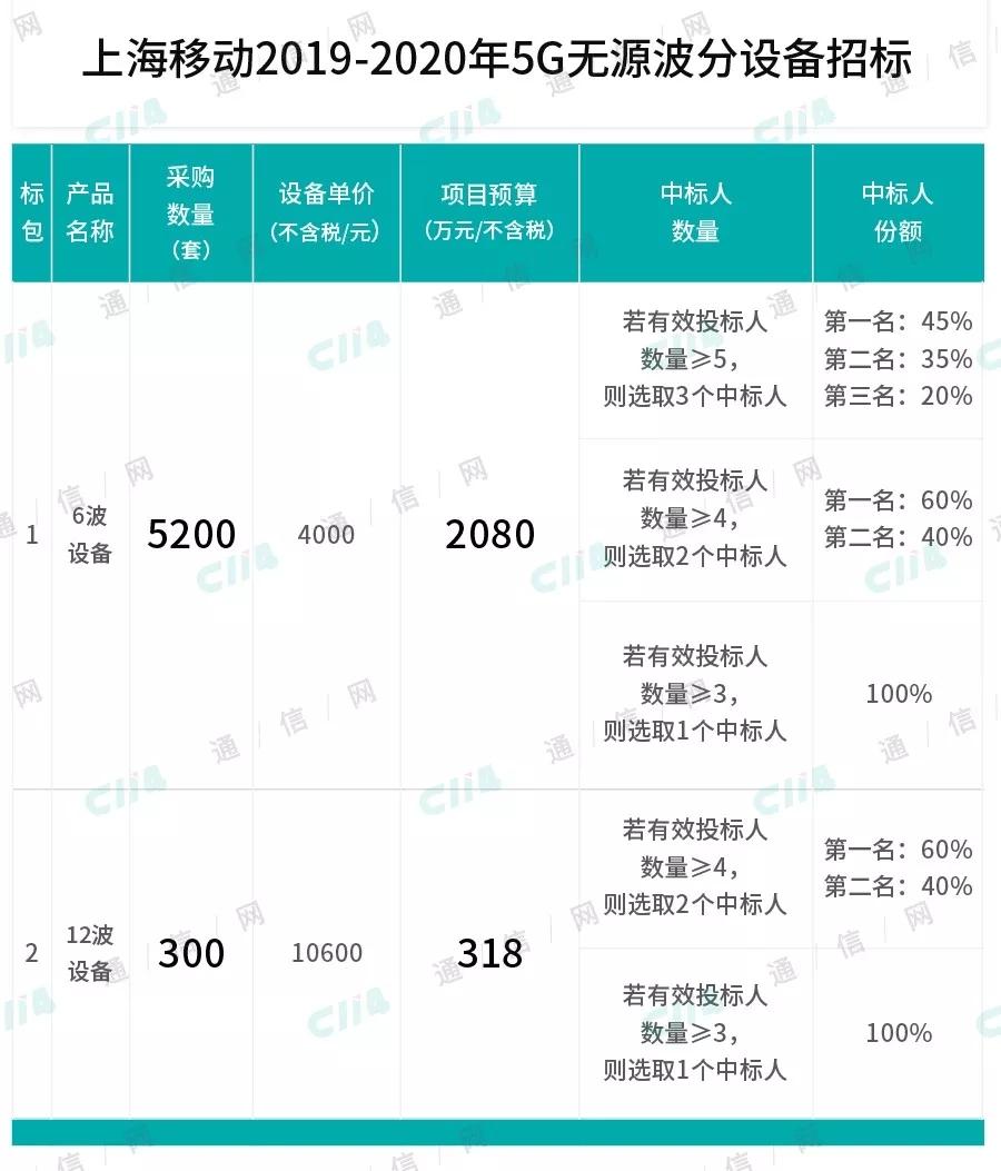 京网文【2017】10231-1151号