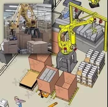食品包装行业发展未来趋势:包装机器人
