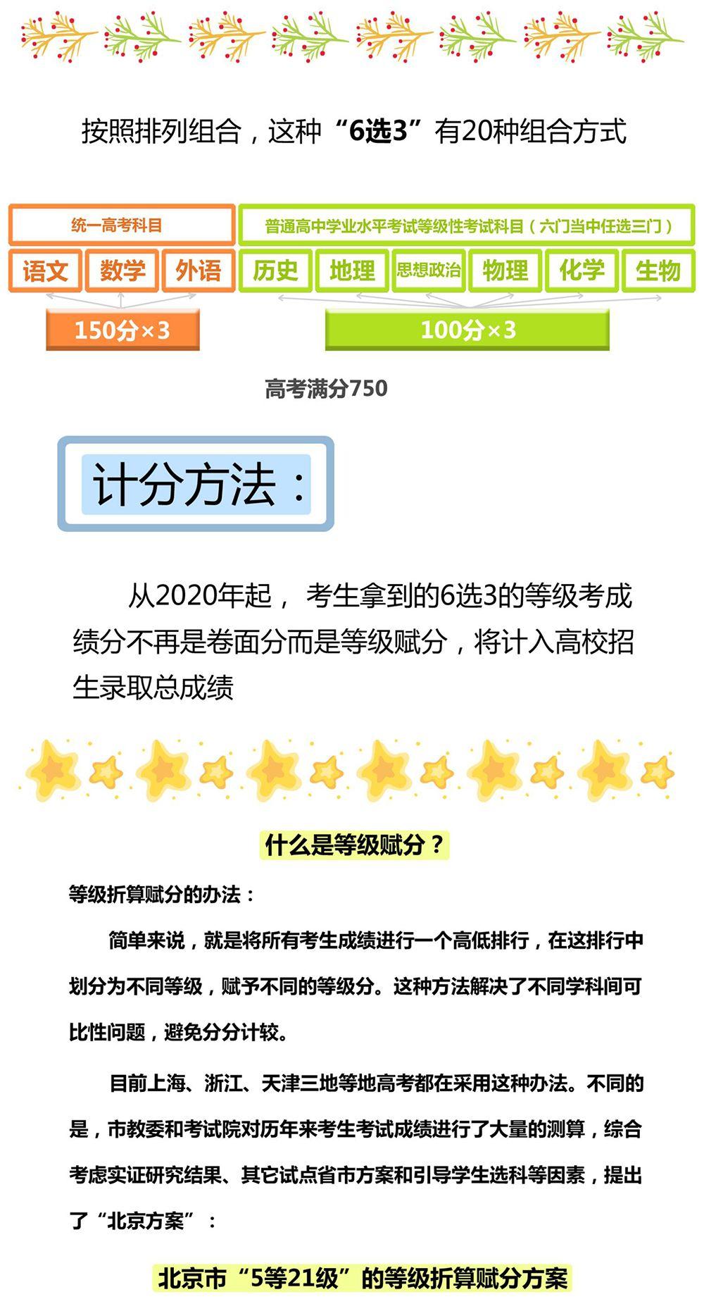 2020年北京高考采取赋分制的特点分析及应对