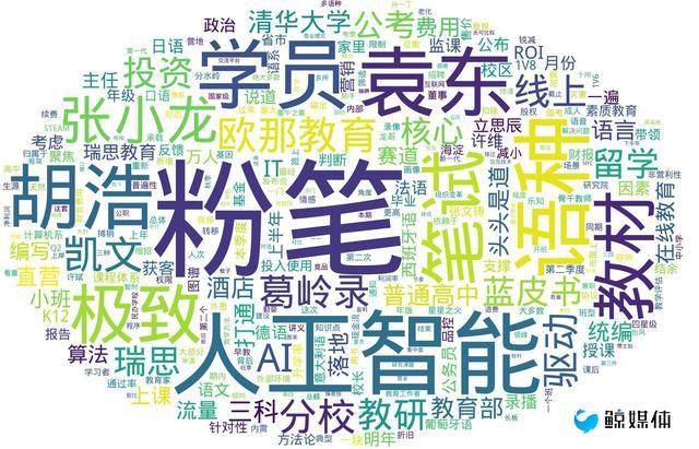 http://www.hbanda.cn/jiaoyu/276977.html