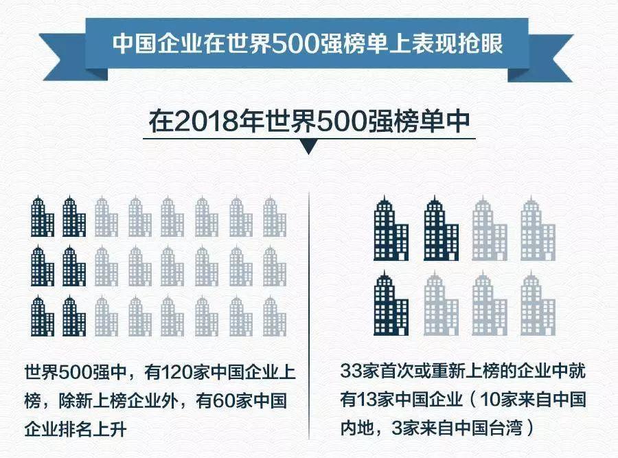 经济总量与总产值的区别_鸡眼和跖疣的区别图