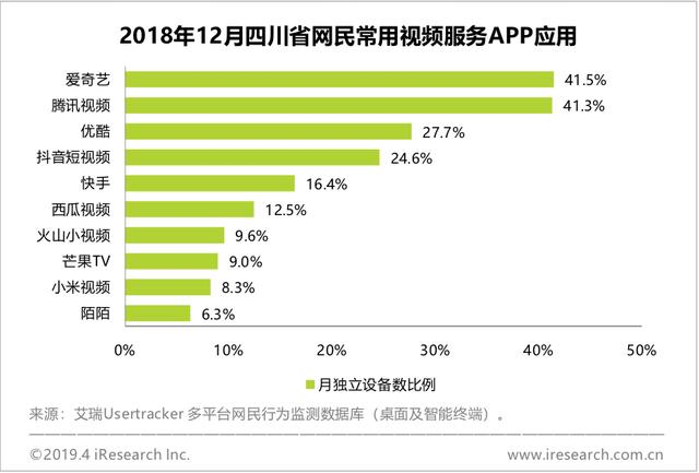 四川2018年经济发展GTP总量是多少