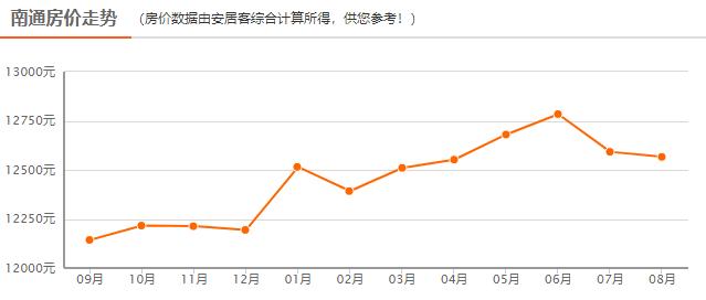 20年南宁市各区gdp人均收入_南京七普各区数据出炉 最大的黑马板块是