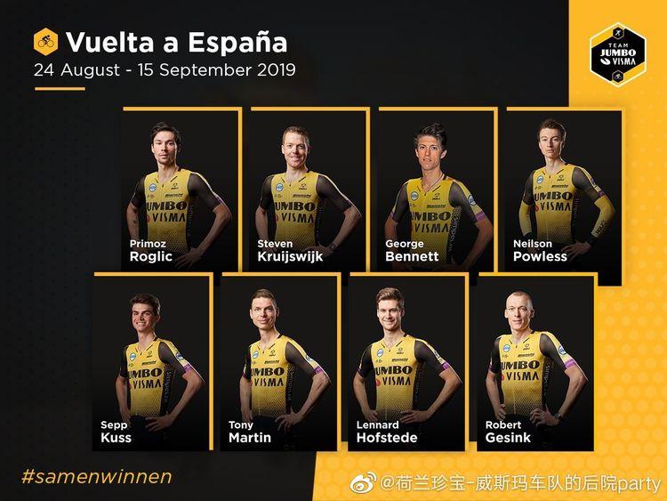 荷兰珍宝—威斯玛车队公布2019年环西班牙自行车赛名单