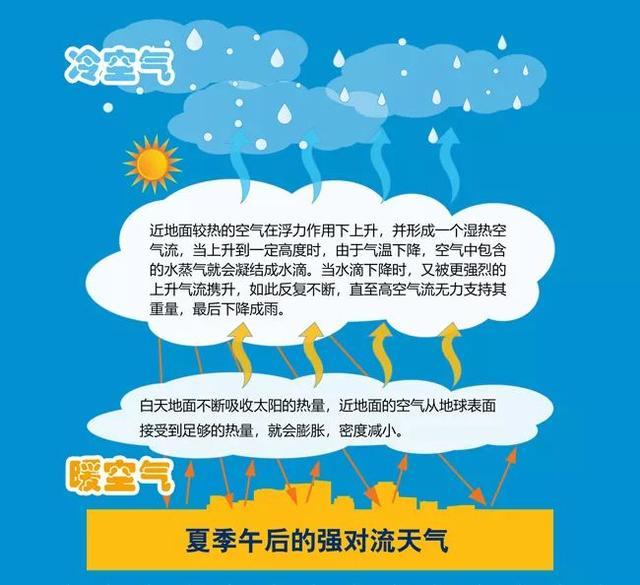 淮北尺度_徐州、连云港现10级大风 这种天气你一定要注意关注_淮北地区