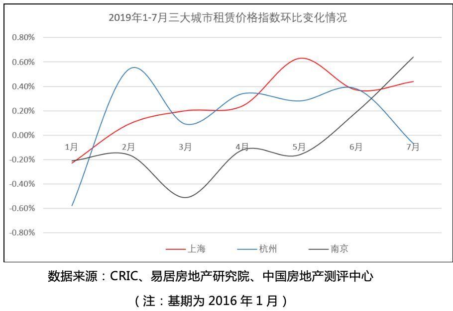 杭州外来人口比例_哪里的房价要涨 这个神秘指数预测很准