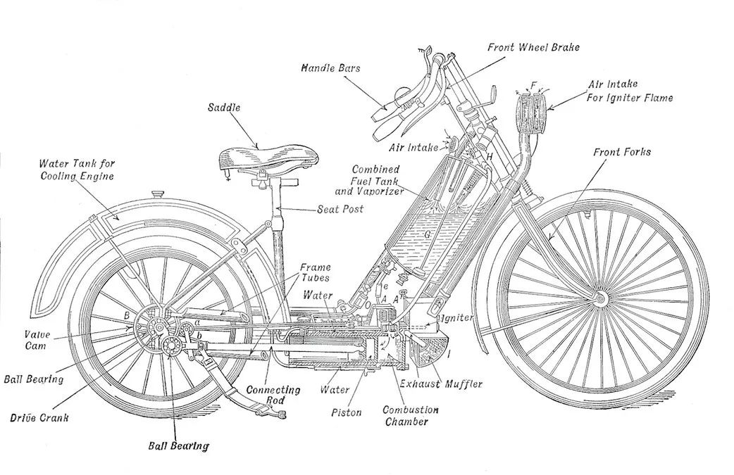 Hildebrand&Wolfmüller,世界上首款公开发售的摩托车