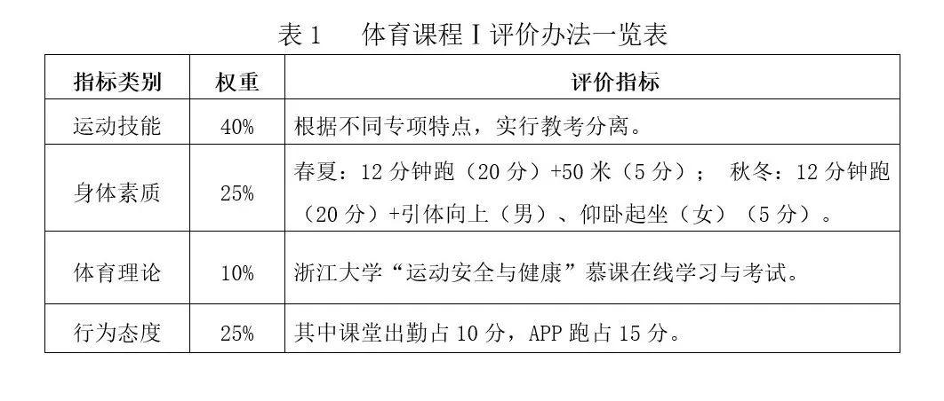 """浙江大学""""体育课""""由144调整为252学时实行本科四年全覆盖"""