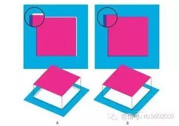 【干货】凹印套印波动的三大原因及对应措施!