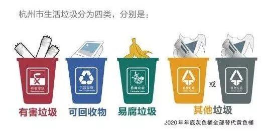 揭秘!在杭州,垃圾分类后,都去哪儿了?如何处理?(附视频)