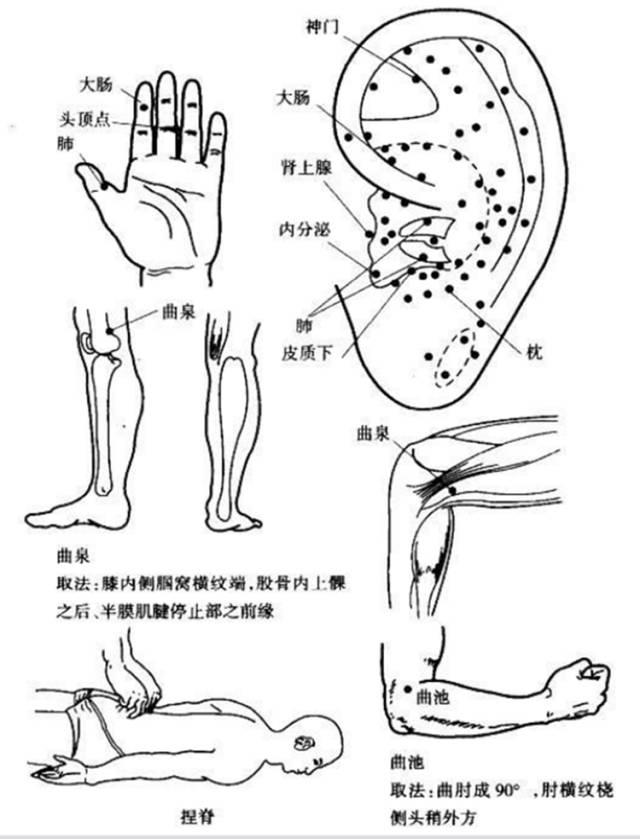 周尔晋-火柴棒医生手记-169-牛皮癣