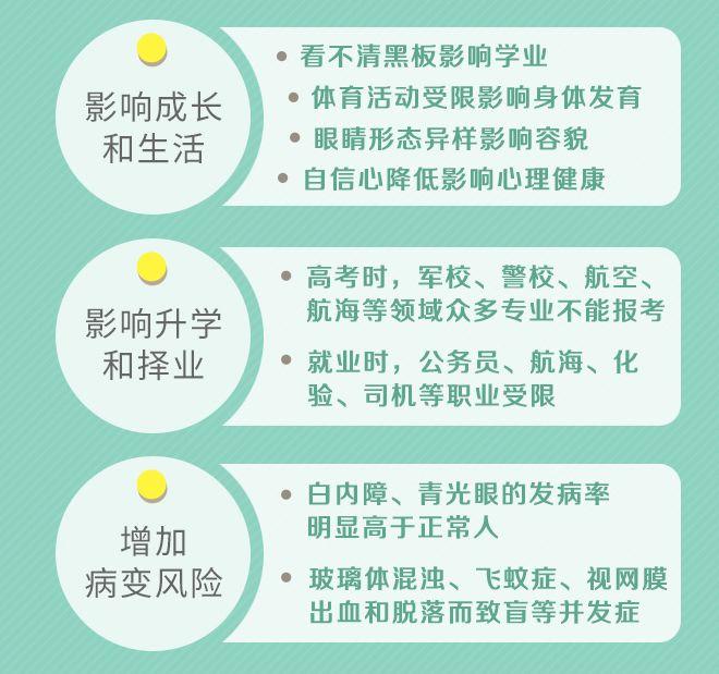 北京五洲妇儿医院大夫提醒:儿童视力问题高发,家长都需知道这些