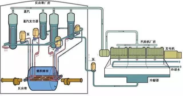 过冷水的原理_望远镜原理