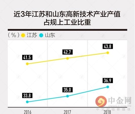 济南的经济总量组成_解放区济南经济发展