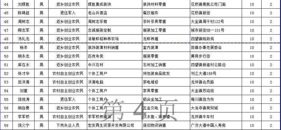 武穴市人口_2005