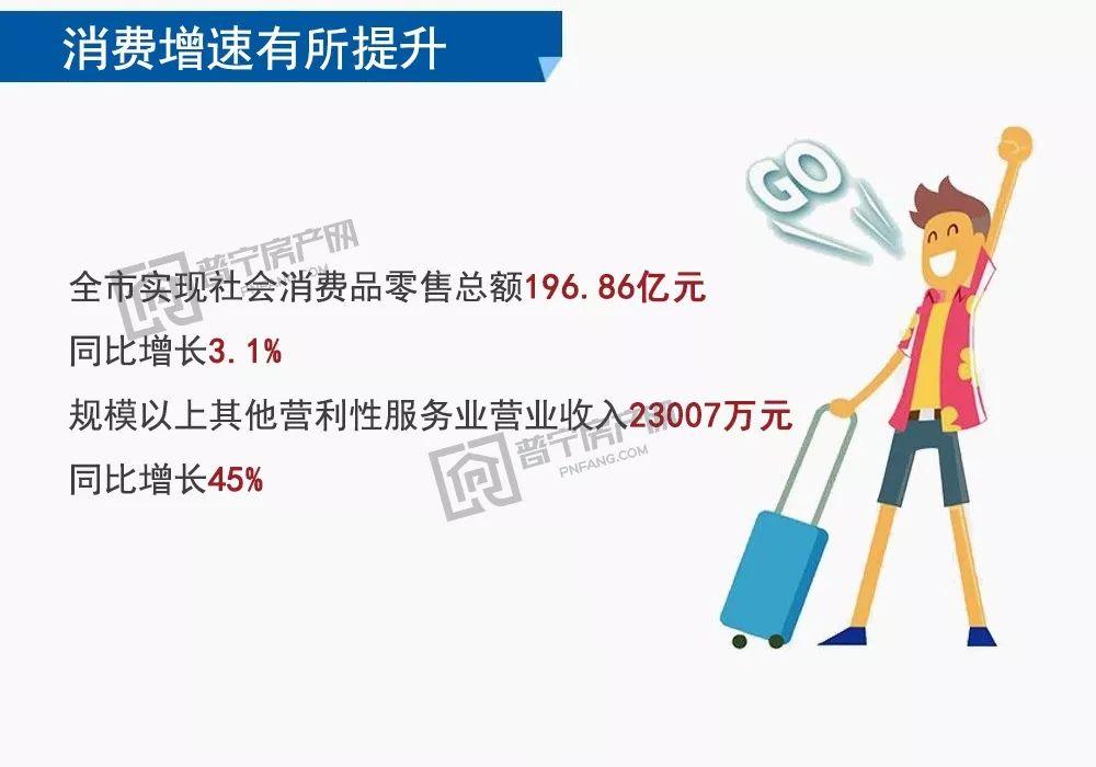 揭阳市gdp_揭阳市地图