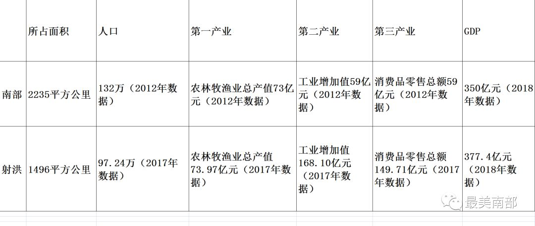 射洪gdp_四川传统工业强县射洪撤县设市,人均GDP达42779元