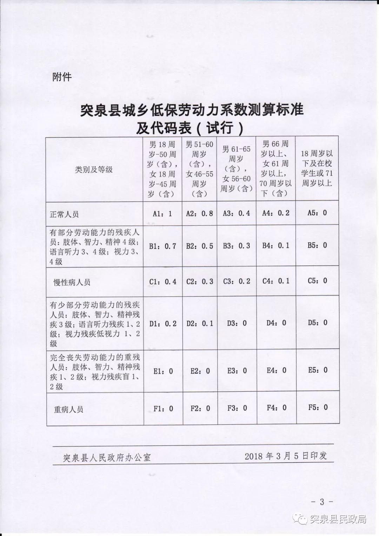 河南农村人均年收入_河南农村