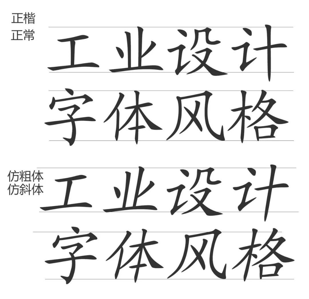 黑体   ,仔细观察黑体字的笔划整齐划一,那是因为黑体字在字架上吸收了宋体字结构严谨的优点,在笔画的形状上把横画加粗且把宋体字的耸肩角削平为等线状,形成横竖笔画粗细一致,变宋体字的尖头细尾和头尾粗细不一的笔画为方形笔画,黑体字非常适合作品集内容正文的表达