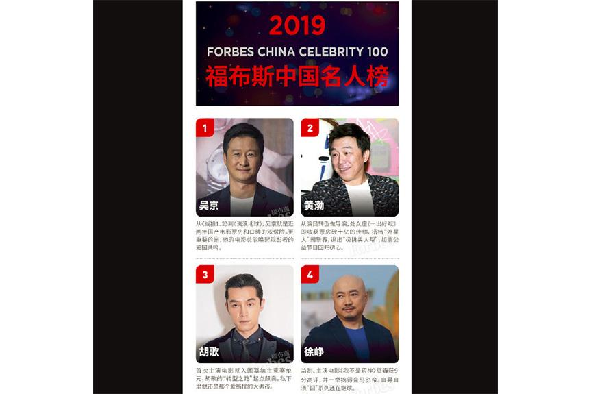 福布斯中国100名人榜:吴京第一 黄渤胡歌紧随其后