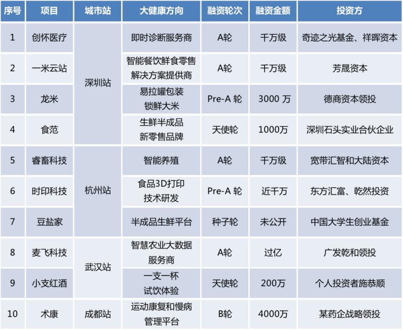 http://www.hbanda.cn/keji/279793.html
