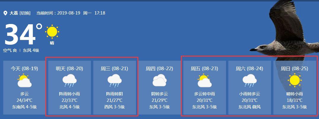 陕西省大荔天气预报_后天出伏!大荔本周雨雨雨,温度最低18℃......还有这件事要注意 ...