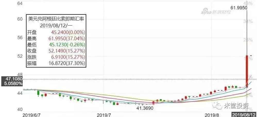 中国的人均GDP是印度的五倍_印度近几年gdp增速