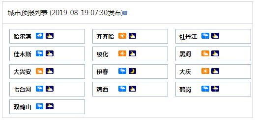 20日夜间到21日白天: 黑河南部,伊春南部,齐齐哈尔,绥化,大庆阴有中