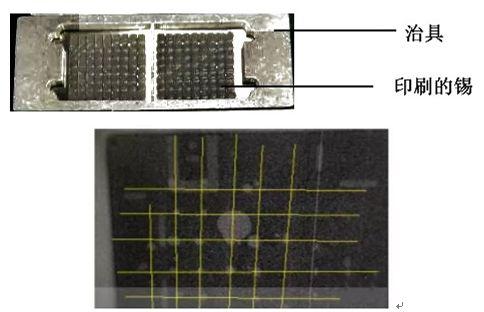 二)焊接工艺 ●一次封装:dbc/基板和dbc/芯片同时放置焊料,一次过炉