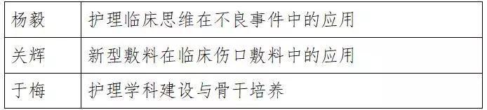 与北京同仁、协和、301、中医院等专家来个