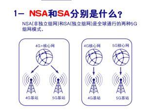 你想知道的5G科普都在这里,NSA模式至少还能使用十年