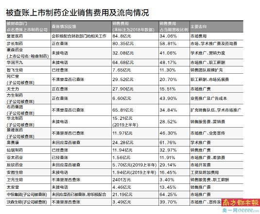 http://www.hbanda.cn/zhengwu/279257.html