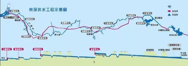 缺水的广东,把最好的水输送给香港