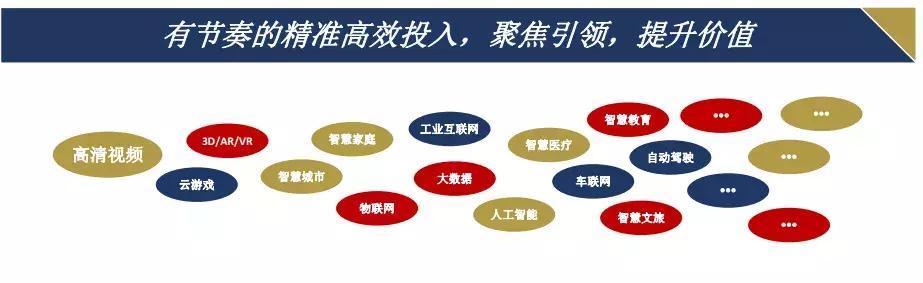 中国联通5G覆盖40个城市哪些区域 三种方法可查询
