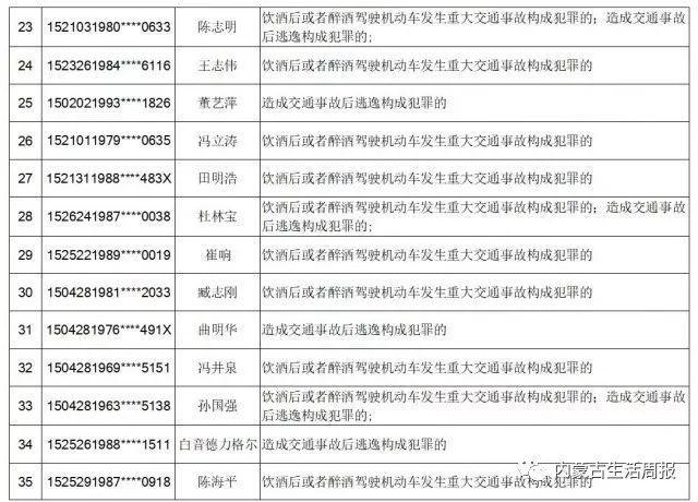 内蒙古蒙古族人口数量_2019年内蒙古人口总数有多少 常住人口城镇化率