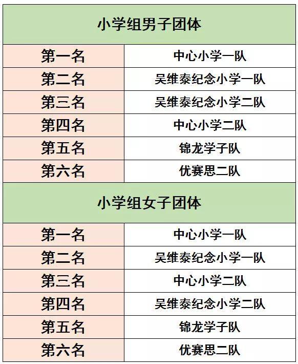 图片:甘镜锋 编辑:zjsb 来源:陈村宣办 图文未经允许不得转载 返回搜