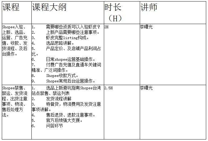 关于南京跨境电子商务创新创业大赛第一期培训班的通知