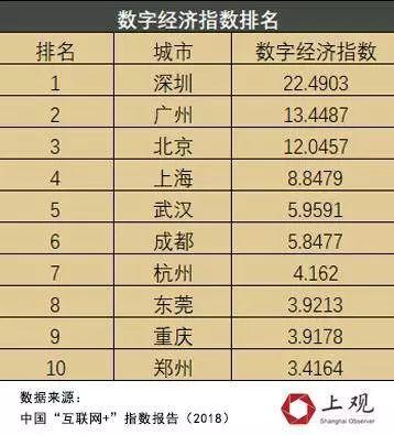 2021香港gdp总量_香港gdp